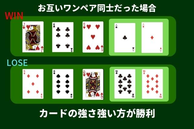 ポーカー ワンペア 勝利判定基準