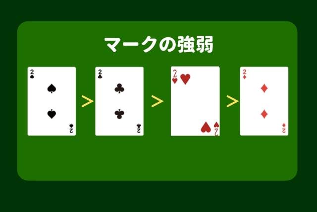 ポーカー マークの強さ 順番
