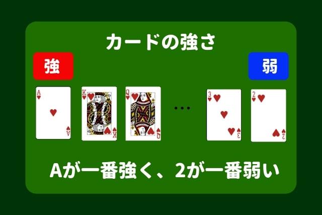 スリーカードポーカー カードの強さ