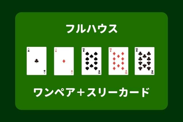 ポーカー 役 フルハウス
