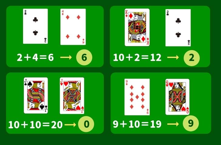 プントバンコ 基本ルール カードの合計値 下一桁