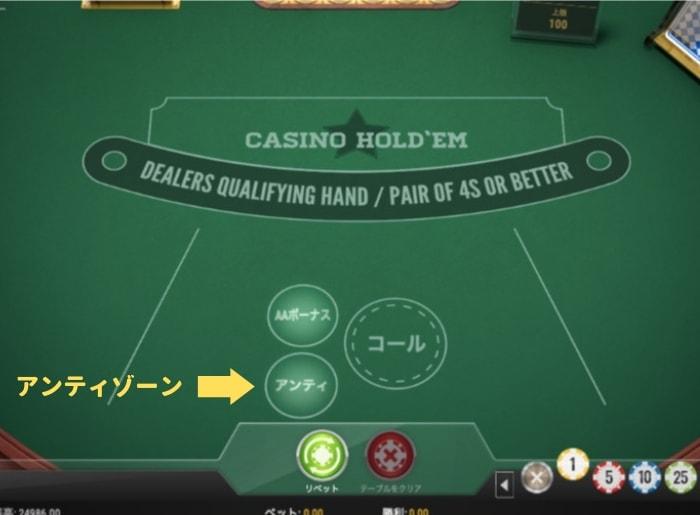 カジノホールデムポーカー アンティゾーン 説明画面