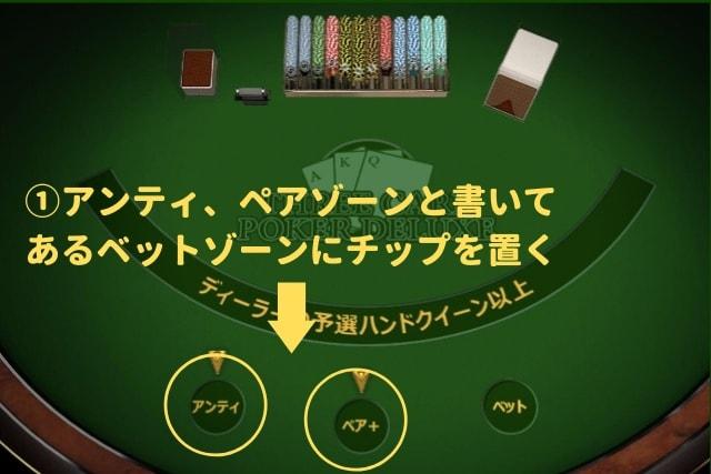 スリーカードポーカー ゲームの流れ 始め方