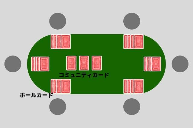 オハマホールデムポーカー テーブル画像