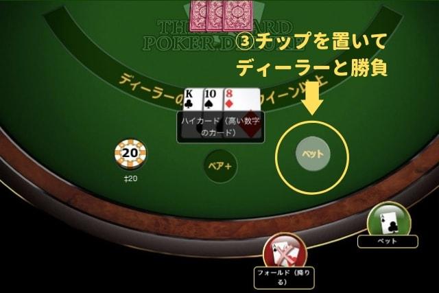 スリーカードポーカー ゲーム流れ プレイの仕方