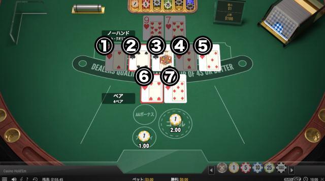 カジノホールデムポーカー 手札