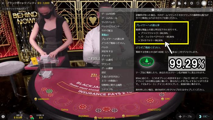 還元率が高いカジノゲーム