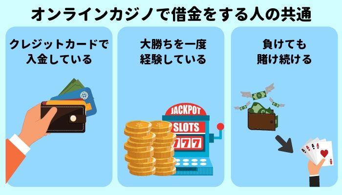 オンラインカジノで借金をする人の共通点