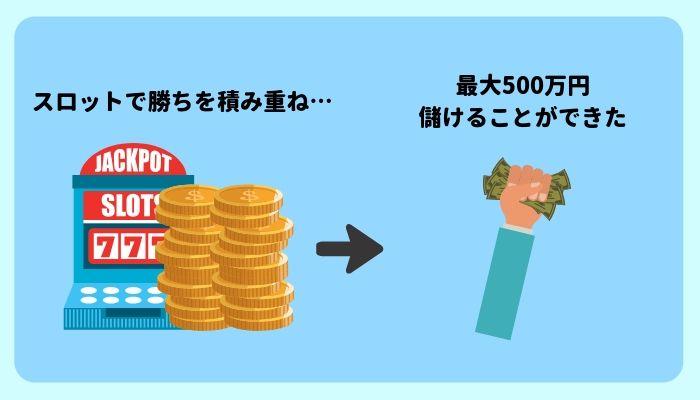 オンラインカジノ 借金を背負った人の例