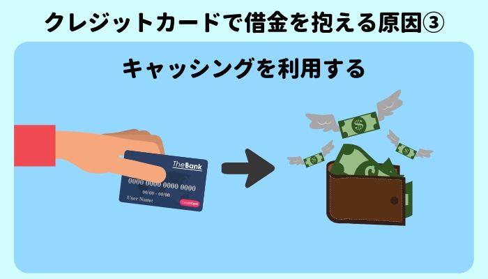 オンラインカジノで借金する原因 クレジットカード
