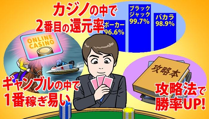 オンラインカジノのバカラで勝てる理由