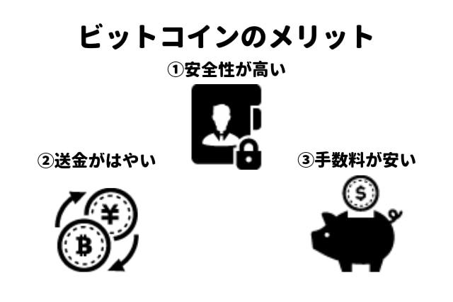 オンラインカジノ ビットコイン メリット