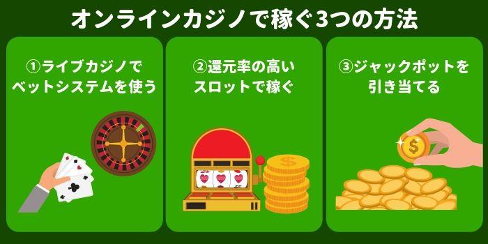 オンラインカジノで稼ぐ3つの方法 図解
