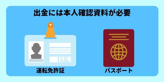 オンラインカジノには身分証明書が必要