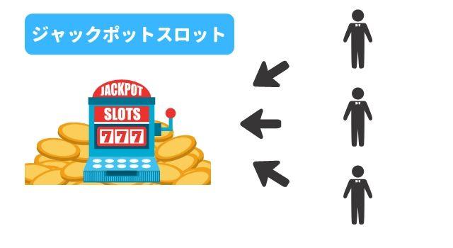 ジャックポット 仕組み図