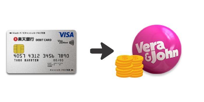 楽天銀行クレジットカードからオンラインカジノに入金できる
