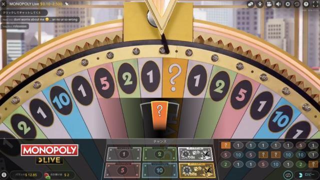 オンラインカジノのモノポリー ?のマスに止まったとき