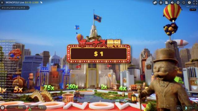 オンラインカジノのモノポリー ボーナスステージ