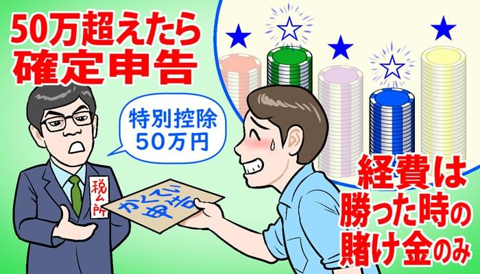 オンラインカジノはどんなとき確定申告するべきなのか?