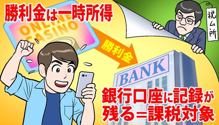 オンラインカジノで儲けたら確定申告が必要なのか?