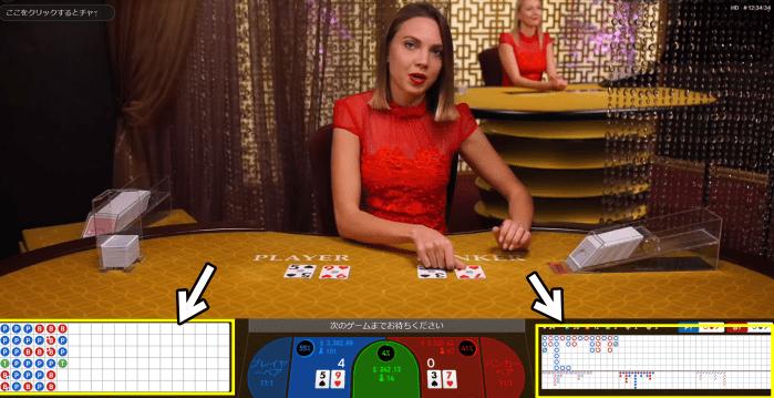 ライブカジノ 罫線の場所