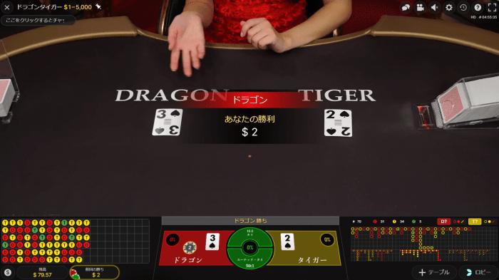 ドラゴンタイガー 配当