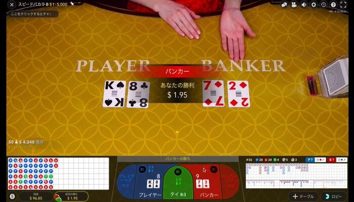 オンラインカジノ 還元率 上位