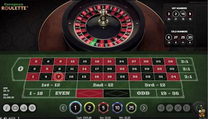 グッドマン法 オンラインカジノ